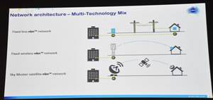 NBN Slide 3 Network design mix