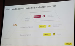 Slide showing Jabra companys