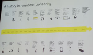 Slide on technology development of Jabra